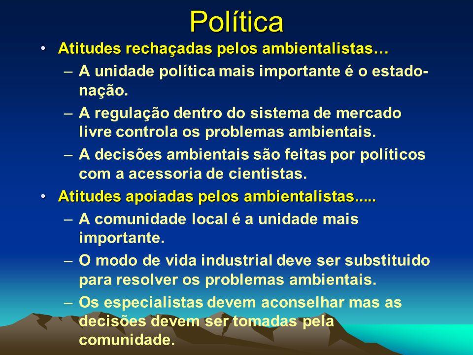 Política Atitudes rechaçadas pelos ambientalistas…