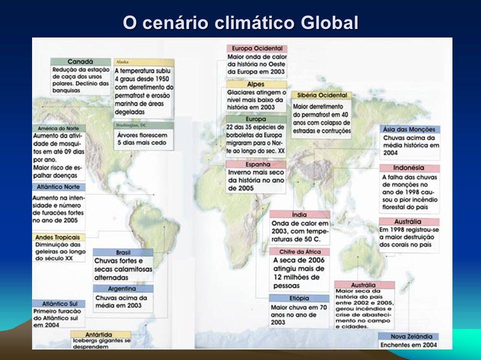 O cenário climático Global
