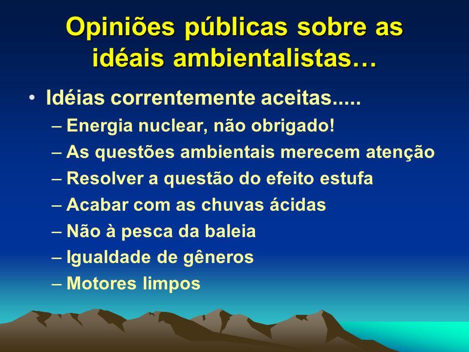 Opiniões públicas sobre as idéais ambientalistas…