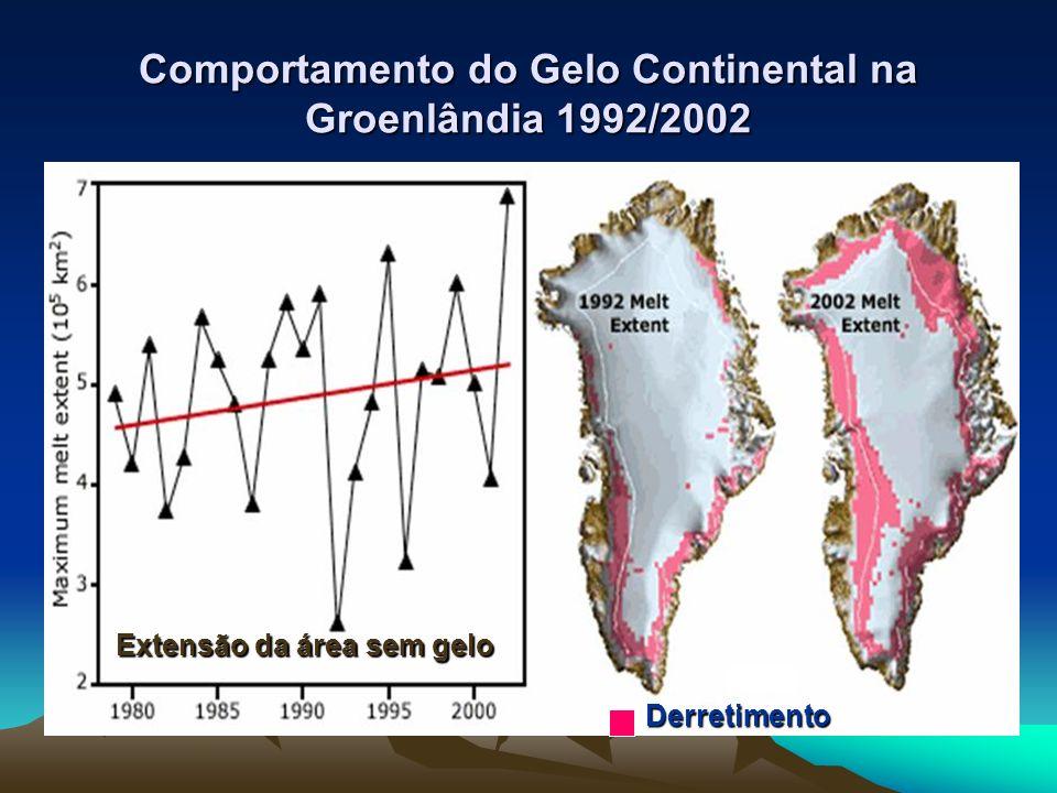 Comportamento do Gelo Continental na Groenlândia 1992/2002