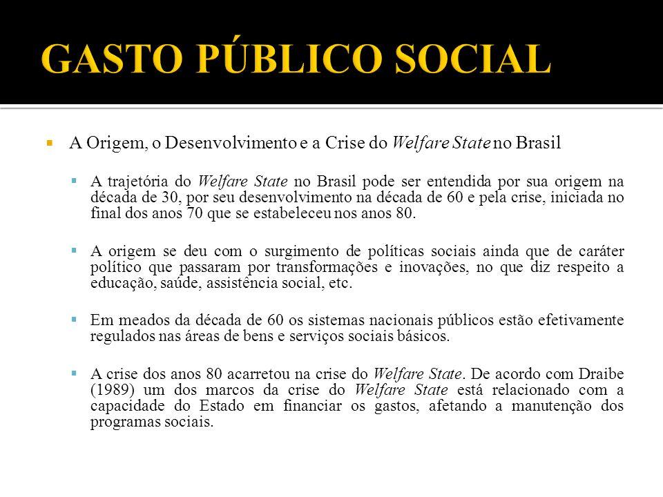 GASTO PÚBLICO SOCIAL A Origem, o Desenvolvimento e a Crise do Welfare State no Brasil.
