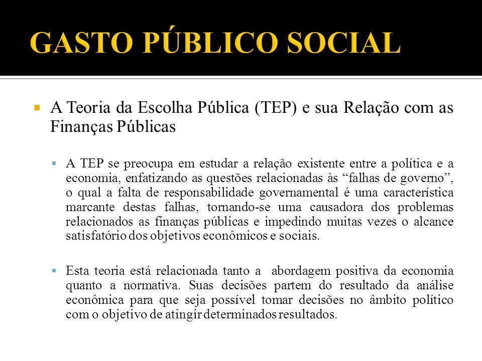 GASTO PÚBLICO SOCIAL A Teoria da Escolha Pública (TEP) e sua Relação com as Finanças Públicas.