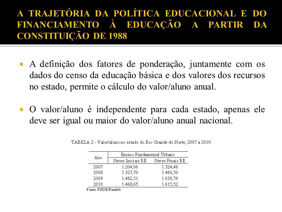 A TRAJETÓRIA DA POLÍTICA EDUCACIONAL E DO FINANCIAMENTO À EDUCAÇÃO A PARTIR DA CONSTITUIÇÃO DE 1988