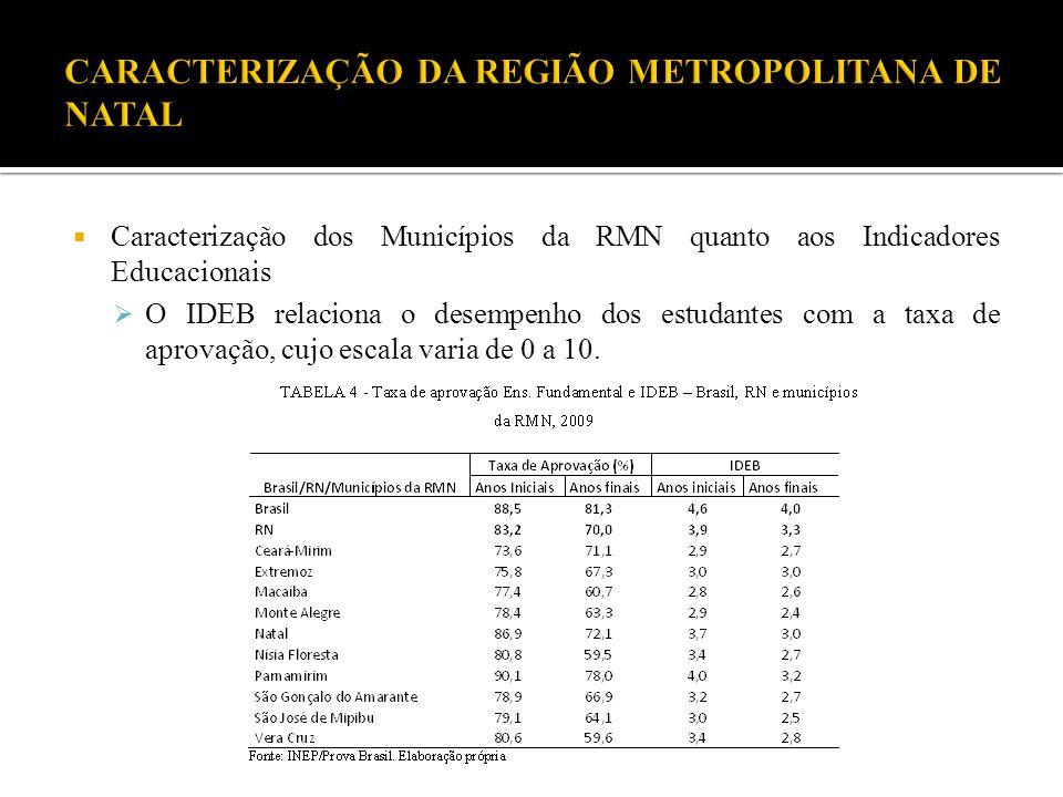CARACTERIZAÇÃO DA REGIÃO METROPOLITANA DE NATAL