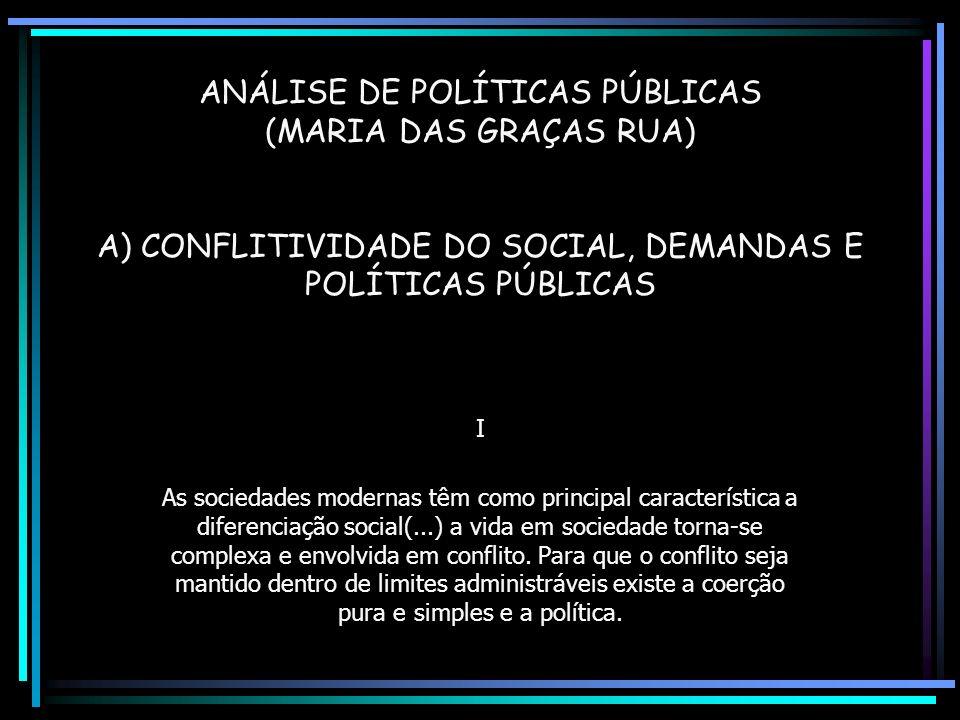ANÁLISE DE POLÍTICAS PÚBLICAS (MARIA DAS GRAÇAS RUA) A) CONFLITIVIDADE DO SOCIAL, DEMANDAS E POLÍTICAS PÚBLICAS