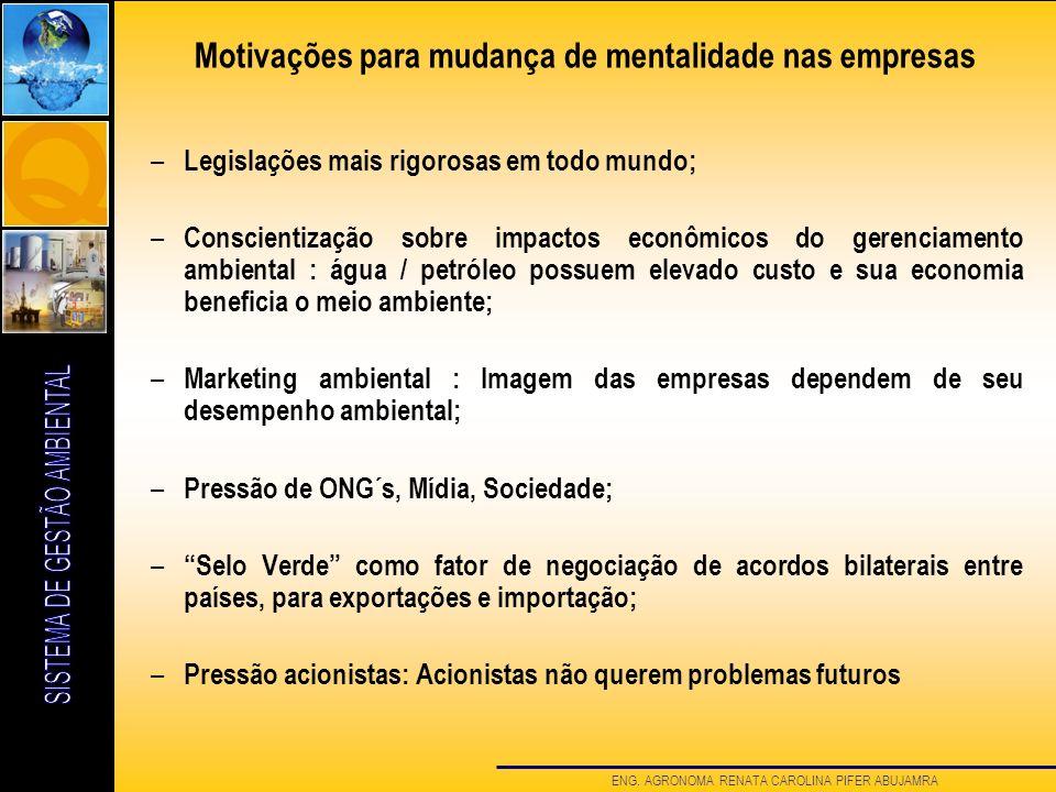Motivações para mudança de mentalidade nas empresas