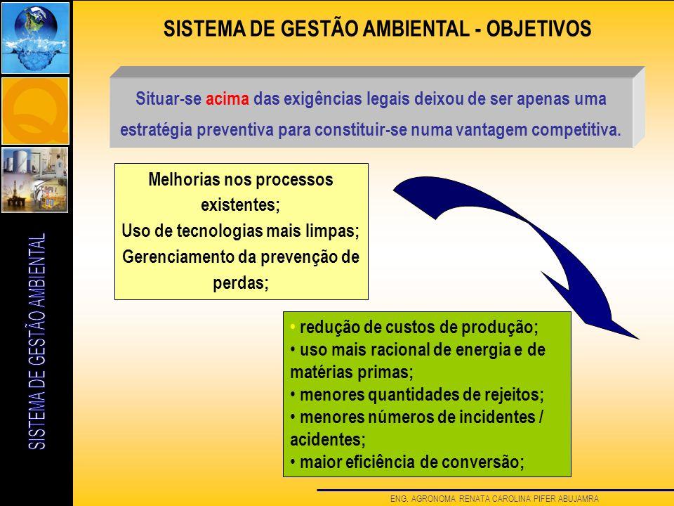 SISTEMA DE GESTÃO AMBIENTAL - OBJETIVOS