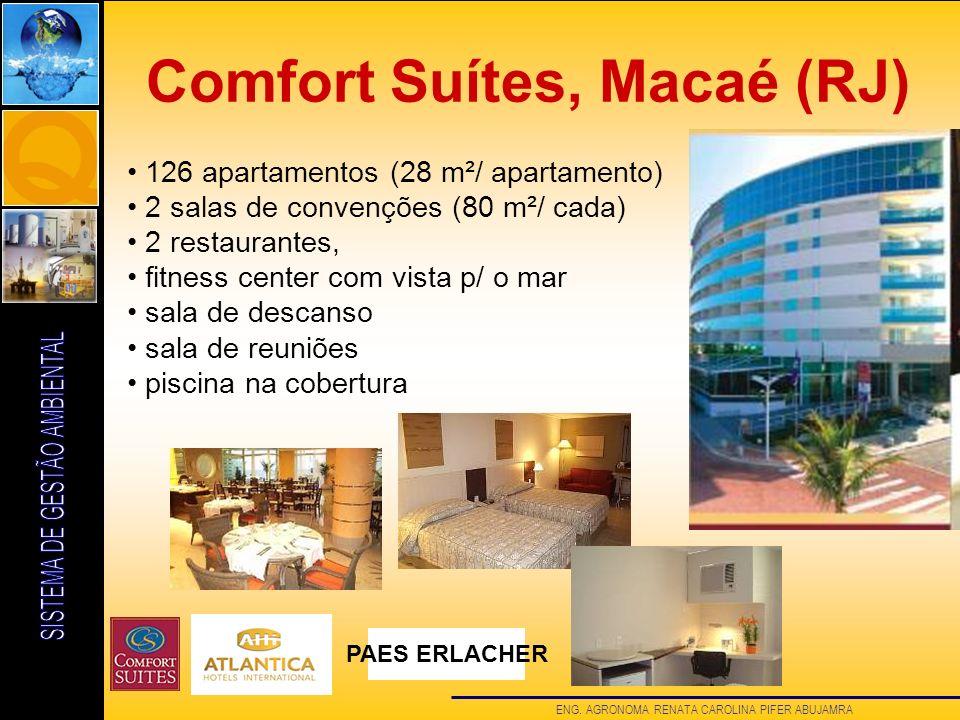 Comfort Suítes, Macaé (RJ)