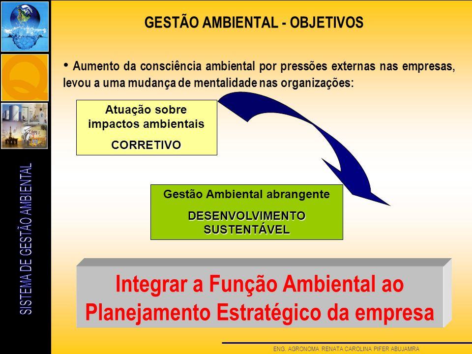 GESTÃO AMBIENTAL - OBJETIVOS