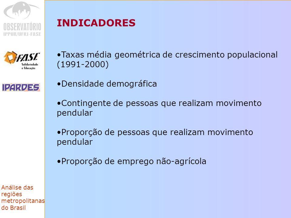 INDICADORES Taxas média geométrica de crescimento populacional (1991-2000) Densidade demográfica.