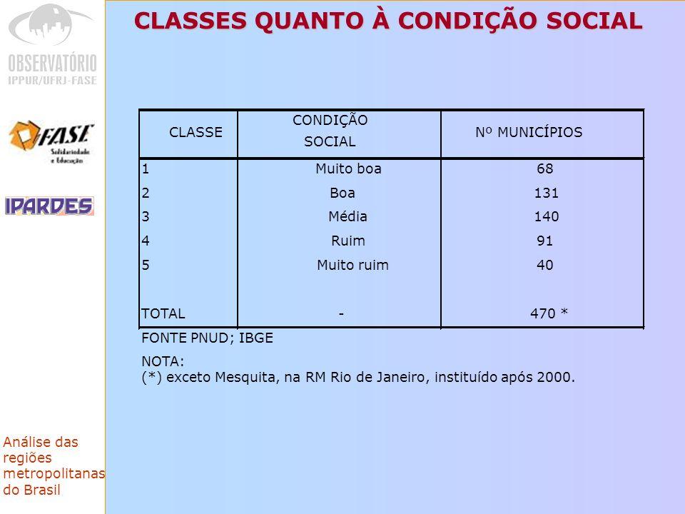 CLASSES QUANTO À CONDIÇÃO SOCIAL