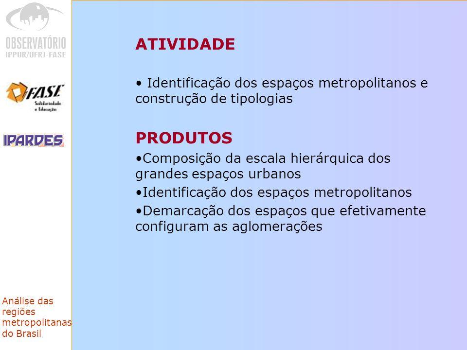 ATIVIDADE Identificação dos espaços metropolitanos e construção de tipologias. PRODUTOS.