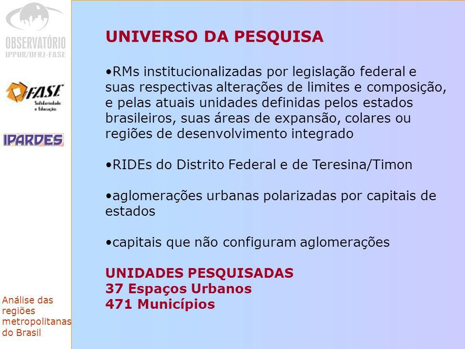 UNIVERSO DA PESQUISA