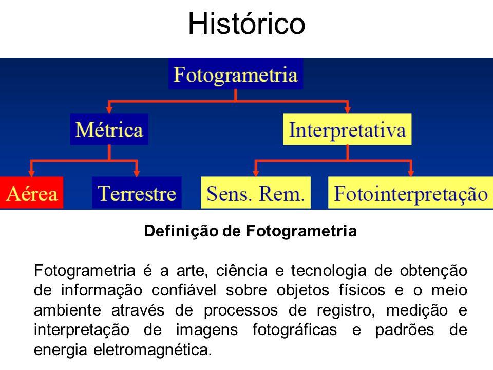 Definição de Fotogrametria
