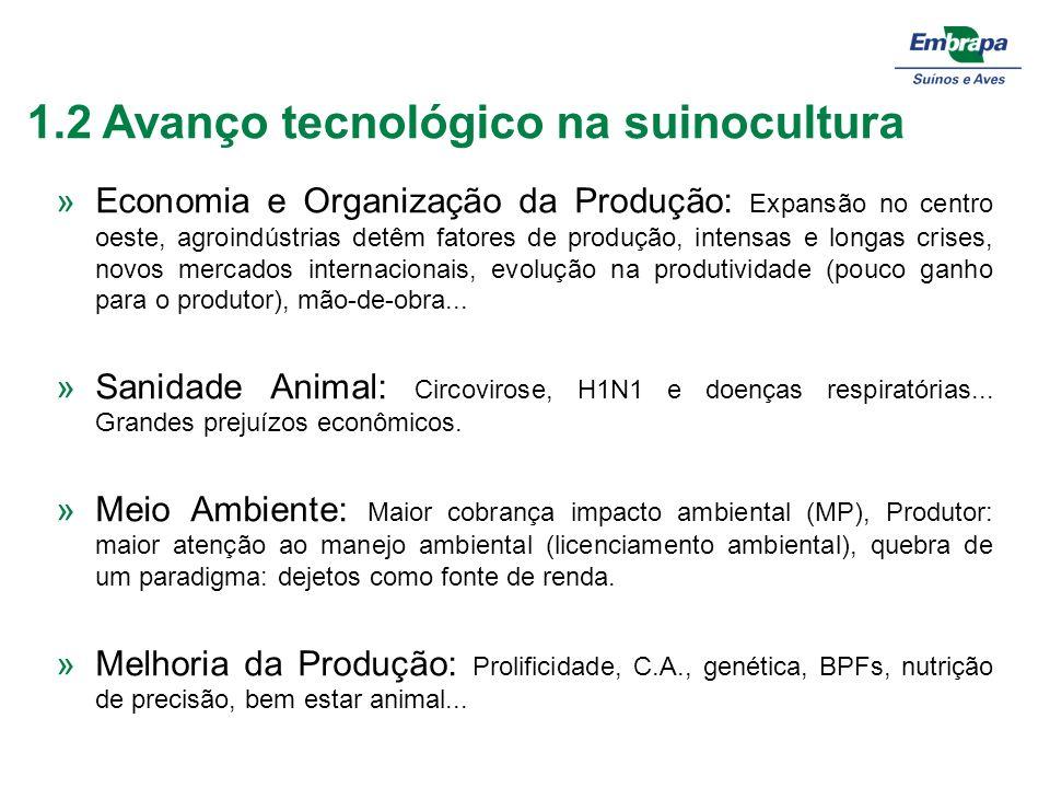 1.2 Avanço tecnológico na suinocultura