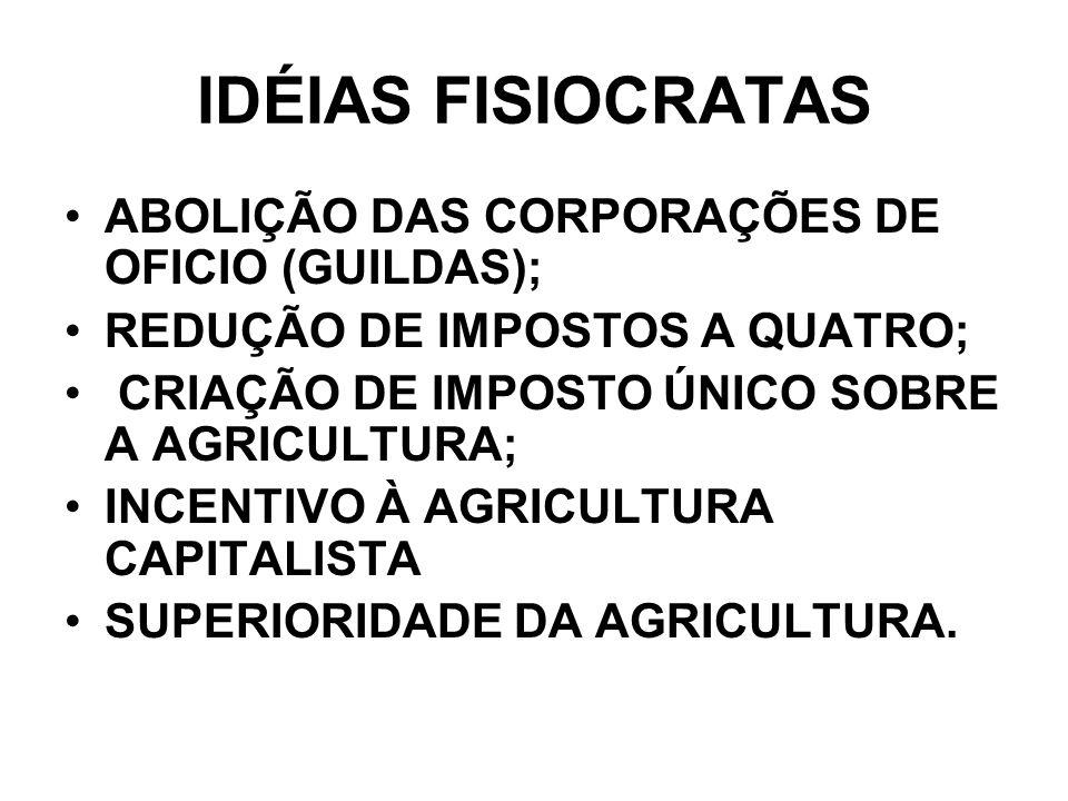 IDÉIAS FISIOCRATAS ABOLIÇÃO DAS CORPORAÇÕES DE OFICIO (GUILDAS);