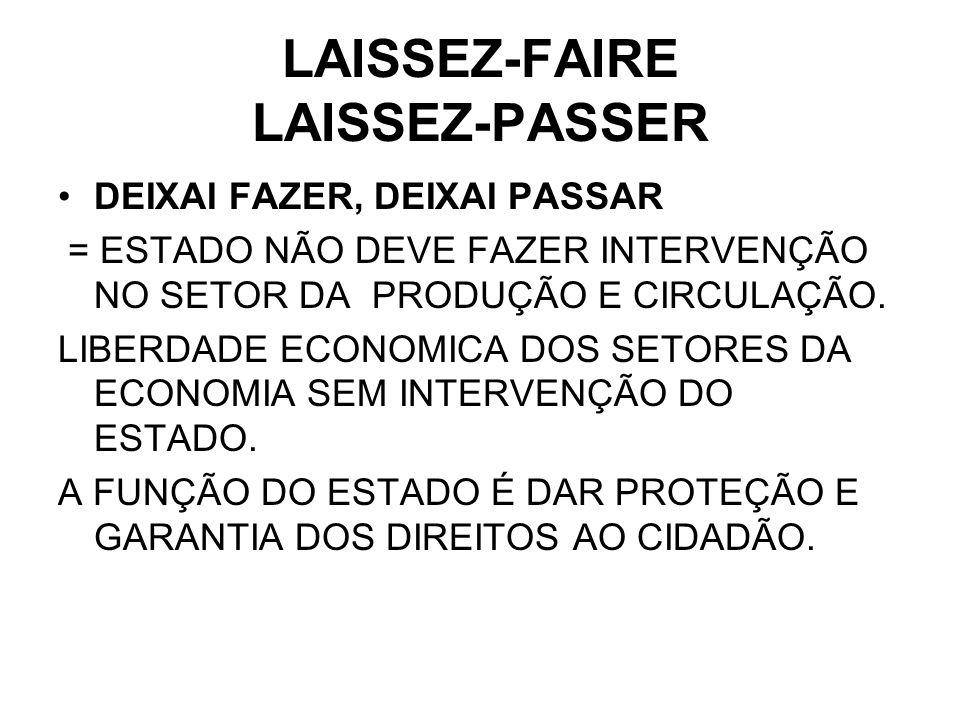 LAISSEZ-FAIRE LAISSEZ-PASSER
