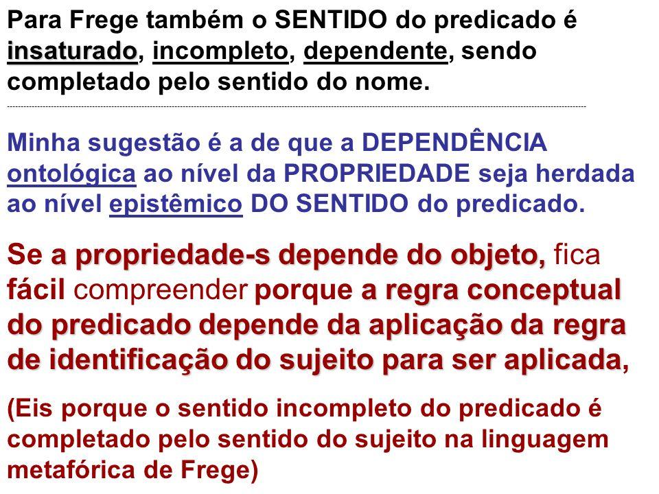Para Frege também o SENTIDO do predicado é insaturado, incompleto, dependente, sendo completado pelo sentido do nome.