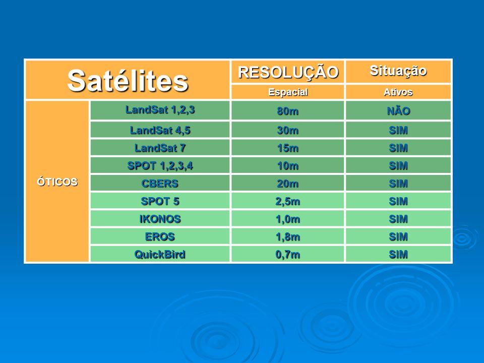 Satélites RESOLUÇÃO Situação ÓTICOS LandSat 1,2,3 80m NÃO LandSat 4,5
