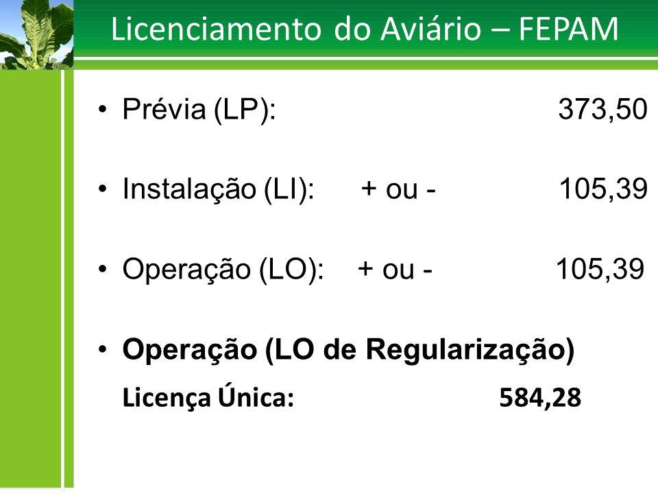 Licenciamento do Aviário – FEPAM
