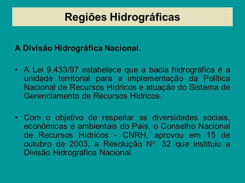 Regiões Hidrográficas