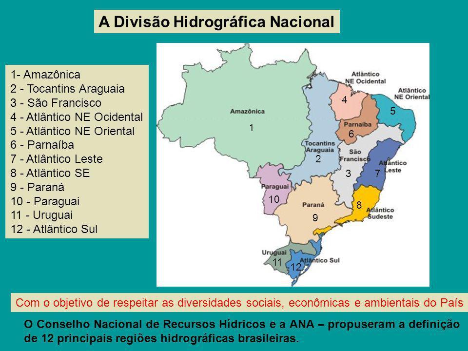 A Divisão Hidrográfica Nacional
