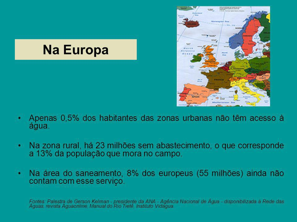 Na EuropaApenas 0,5% dos habitantes das zonas urbanas não têm acesso à água.