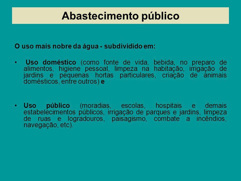 Abastecimento público