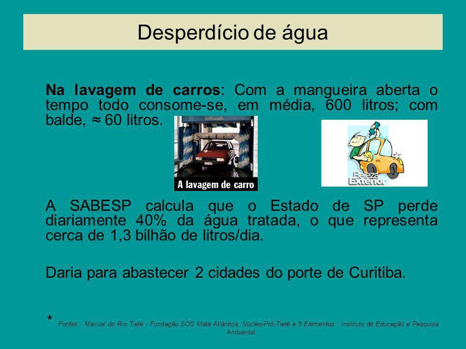 Desperdício de águaNa lavagem de carros: Com a mangueira aberta o tempo todo consome-se, em média, 600 litros; com balde, ≈ 60 litros.