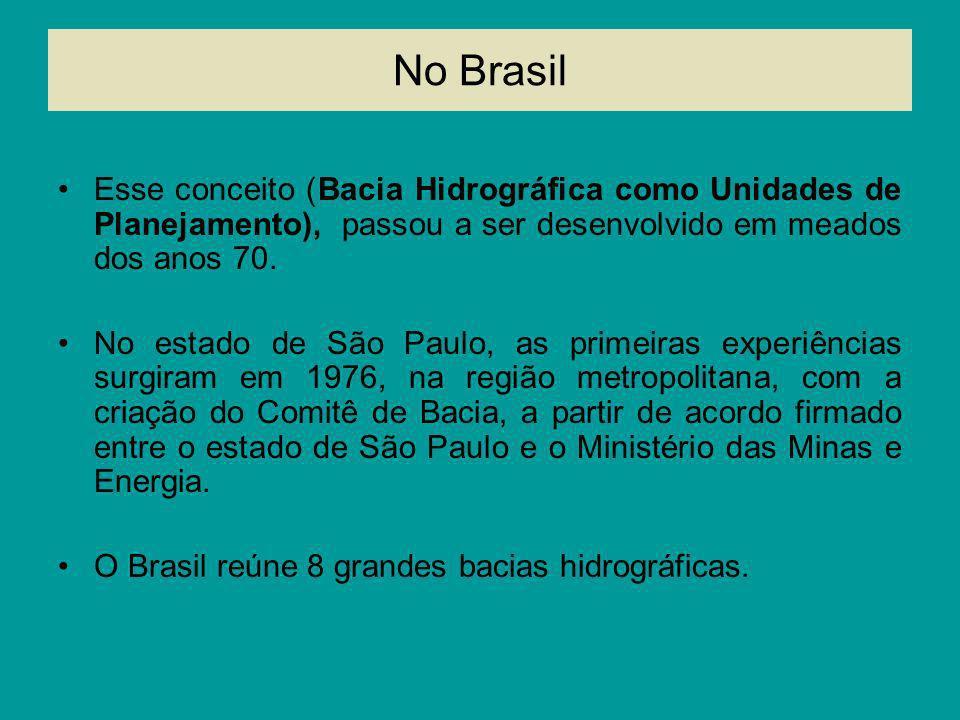 No Brasil Esse conceito (Bacia Hidrográfica como Unidades de Planejamento), passou a ser desenvolvido em meados dos anos 70.