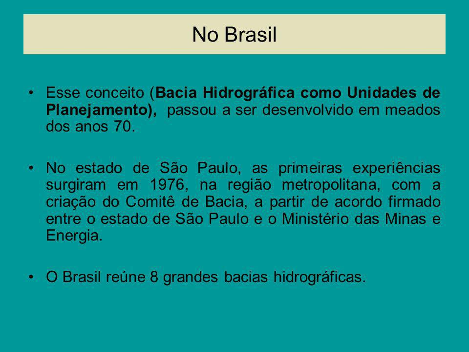 No BrasilEsse conceito (Bacia Hidrográfica como Unidades de Planejamento), passou a ser desenvolvido em meados dos anos 70.