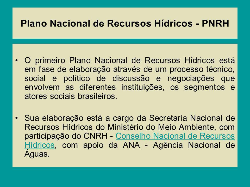 Plano Nacional de Recursos Hídricos - PNRH