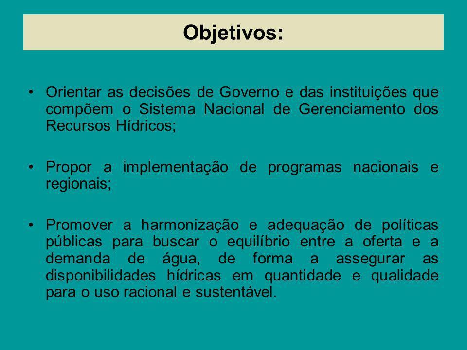 Objetivos:Orientar as decisões de Governo e das instituições que compõem o Sistema Nacional de Gerenciamento dos Recursos Hídricos;