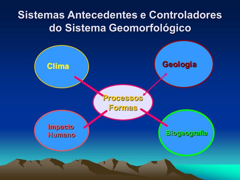 Sistemas Antecedentes e Controladores do Sistema Geomorfológico