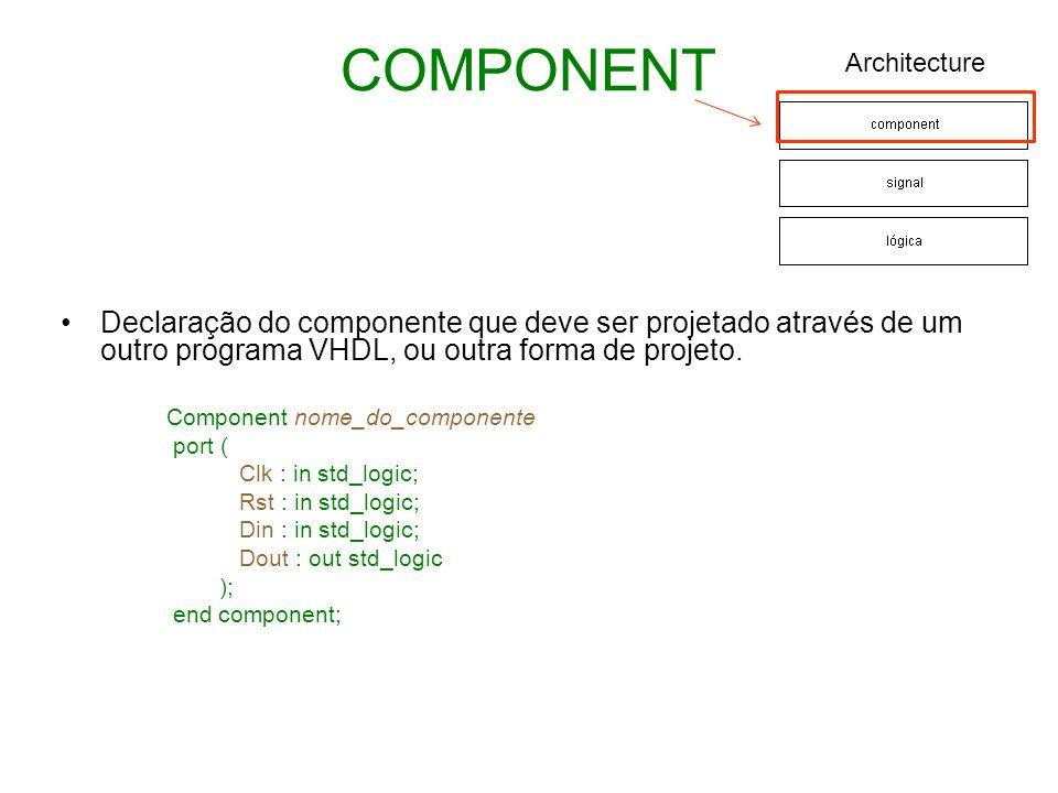COMPONENT Architecture. Declaração do componente que deve ser projetado através de um outro programa VHDL, ou outra forma de projeto.