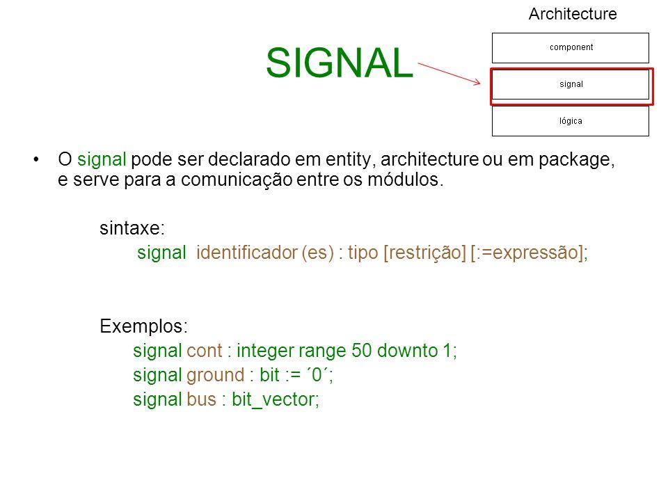 Architecture SIGNAL. O signal pode ser declarado em entity, architecture ou em package, e serve para a comunicação entre os módulos.