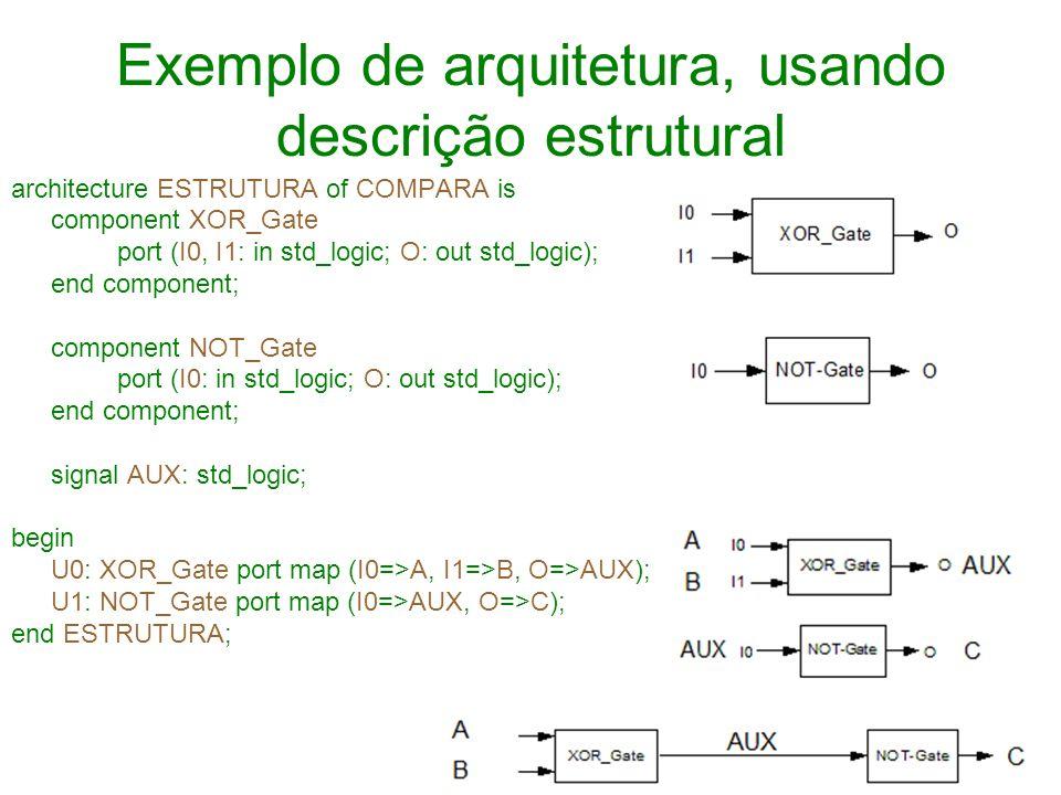 Exemplo de arquitetura, usando descrição estrutural