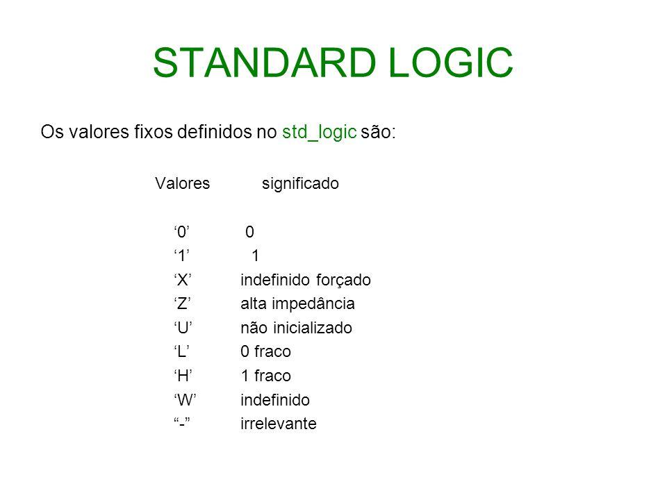 STANDARD LOGIC Os valores fixos definidos no std_logic são: '0' 0