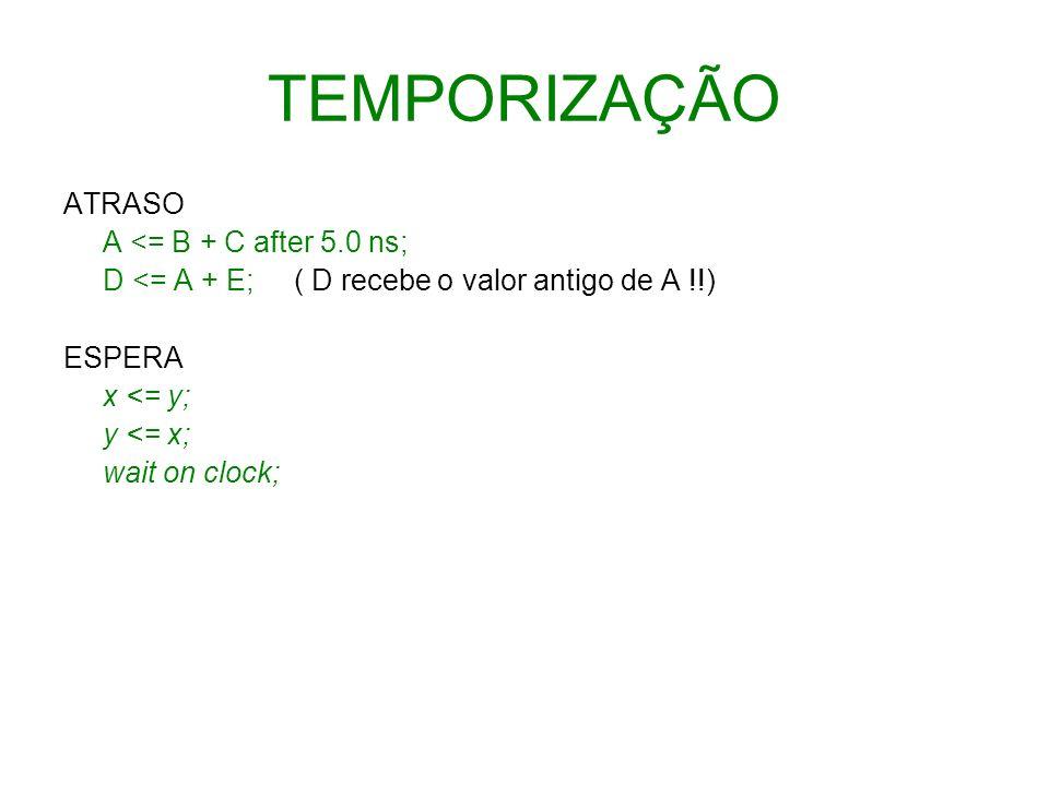TEMPORIZAÇÃO ATRASO A <= B + C after 5.0 ns;