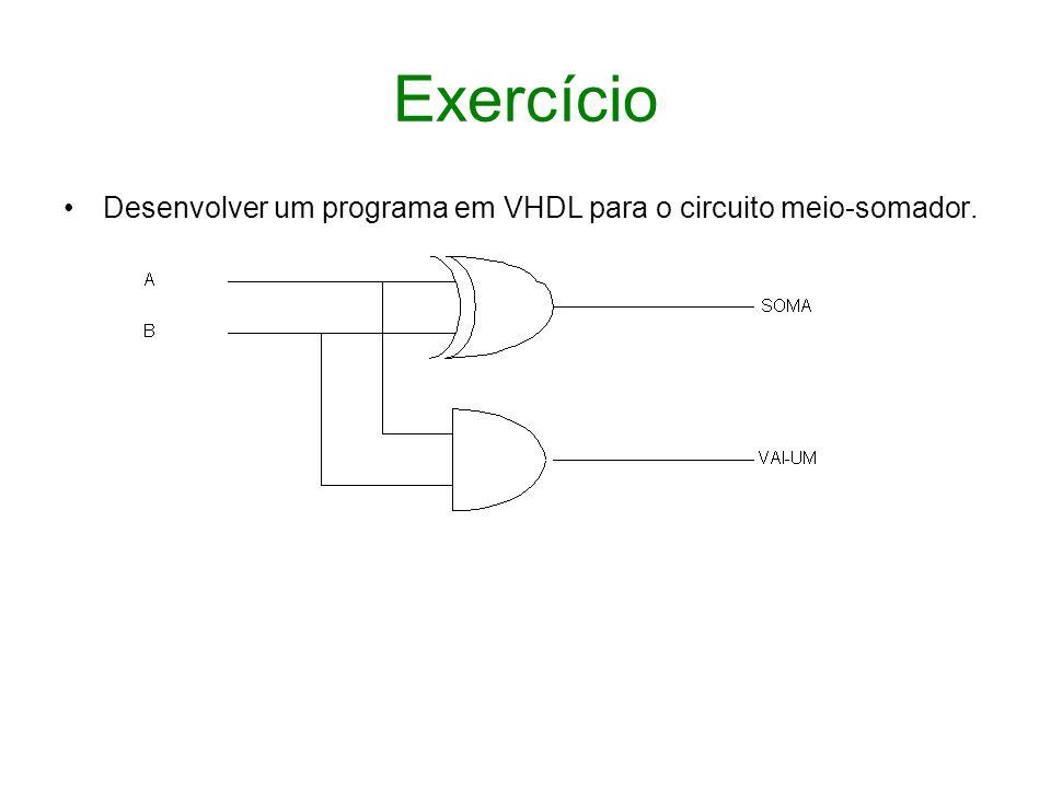 Exercício Desenvolver um programa em VHDL para o circuito meio-somador.