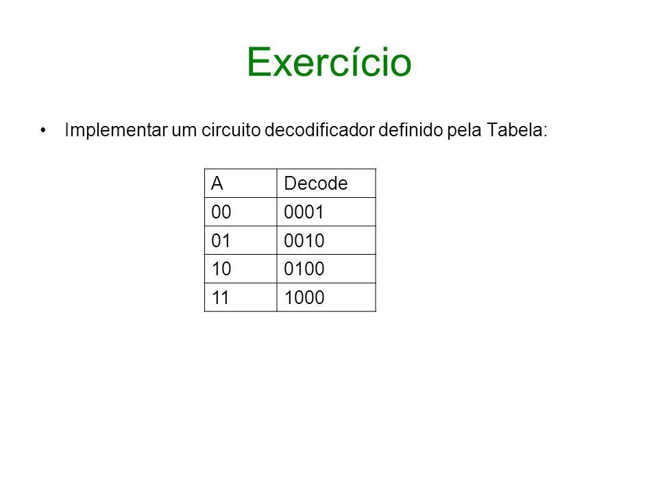 Exercício Implementar um circuito decodificador definido pela Tabela:
