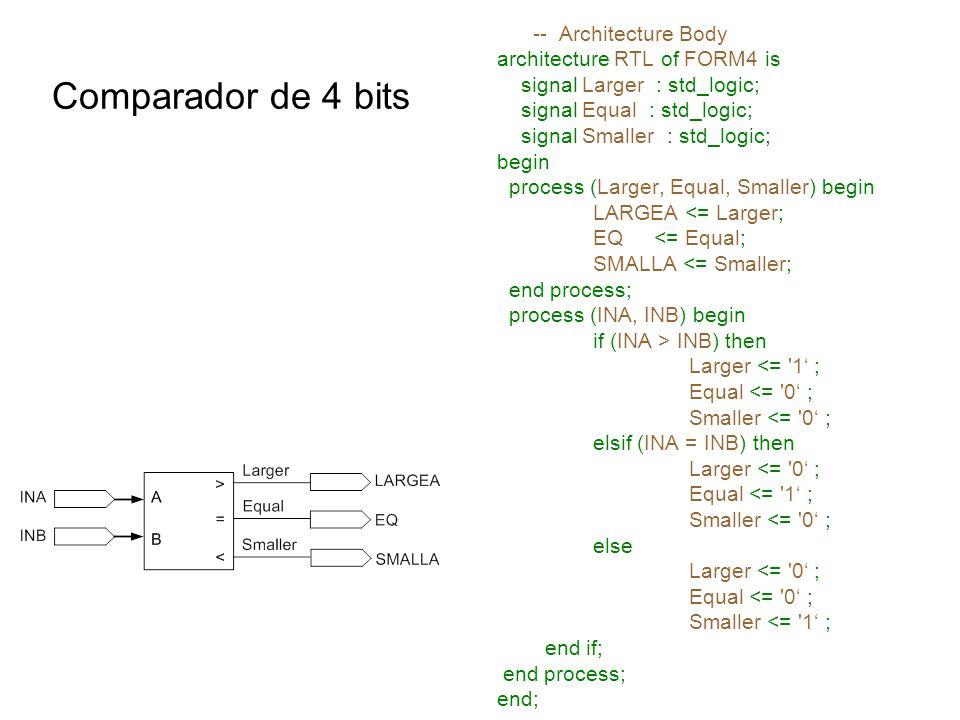 Comparador de 4 bits -- Architecture Body architecture RTL of FORM4 is