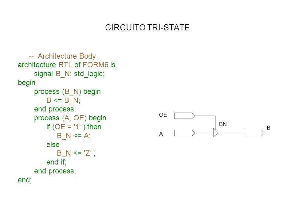 CIRCUITO TRI-STATE -- Architecture Body architecture RTL of FORM6 is