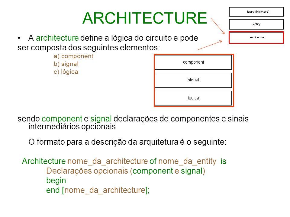 ARCHITECTURE A architecture define a lógica do circuito e pode