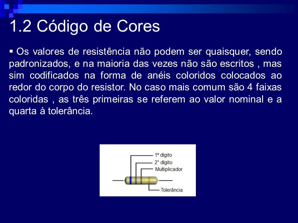 1.2 Código de Cores