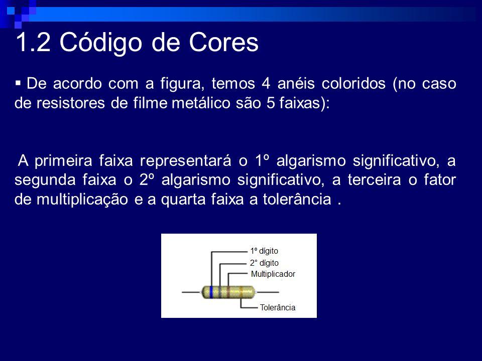 1.2 Código de Cores De acordo com a figura, temos 4 anéis coloridos (no caso de resistores de filme metálico são 5 faixas):