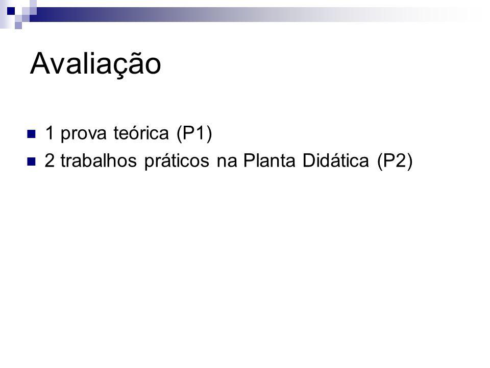 Avaliação 1 prova teórica (P1)