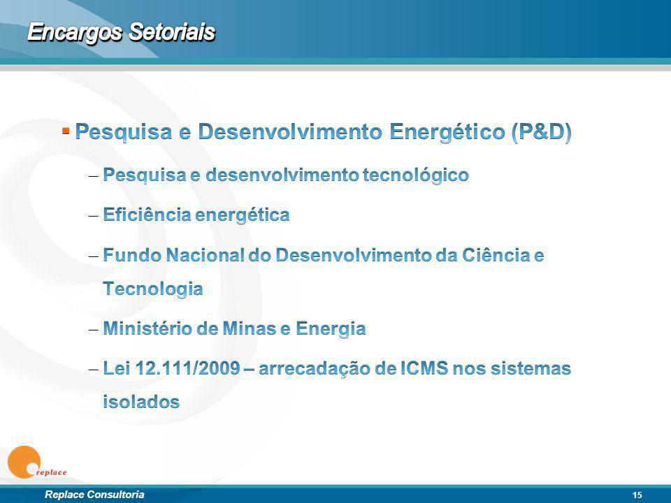 Pesquisa e Desenvolvimento Energético (P&D)