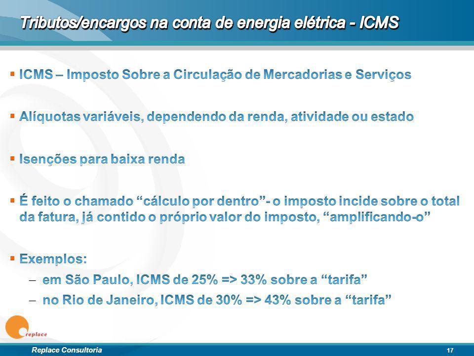 Tributos/encargos na conta de energia elétrica - ICMS