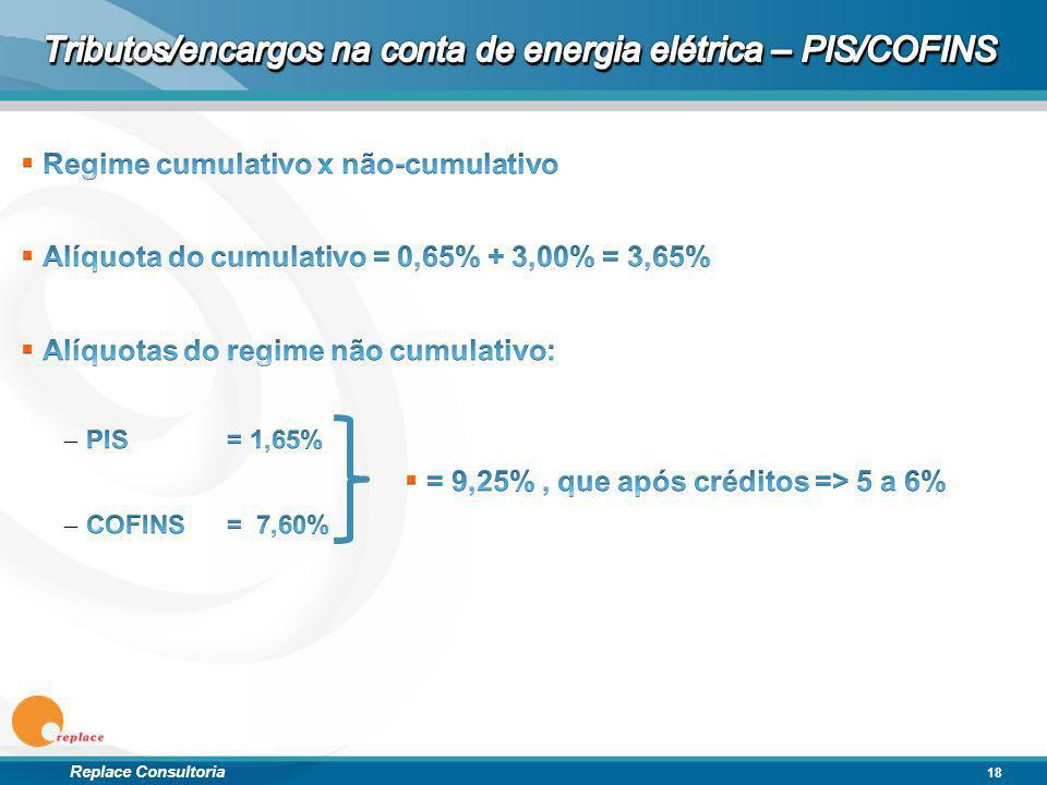Tributos/encargos na conta de energia elétrica – PIS/COFINS